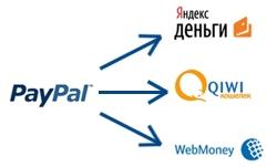 Вывод денег из  PayPal